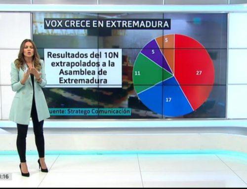 Análisis de las elecciones generales del 10N en Extremadura