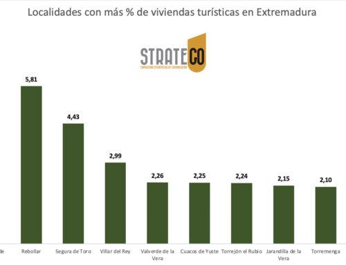 Robledillo de Gata es el municipio extremeño con más porcentaje de viviendas turísticas